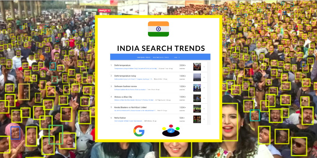 Google search trends in India - Seefinish.png
