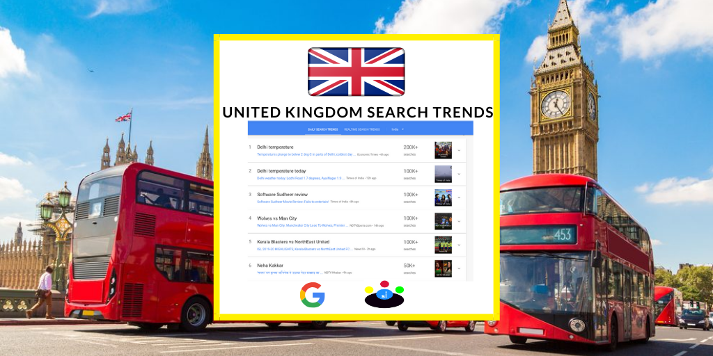Google search trends in United Kingdom - Seefinish