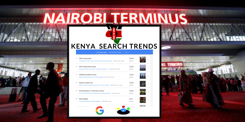 Google Search Trends Trending